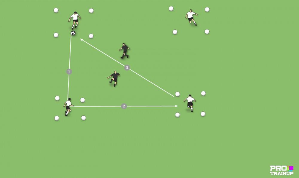 Współpraca środkowych zawodników 8 i 10