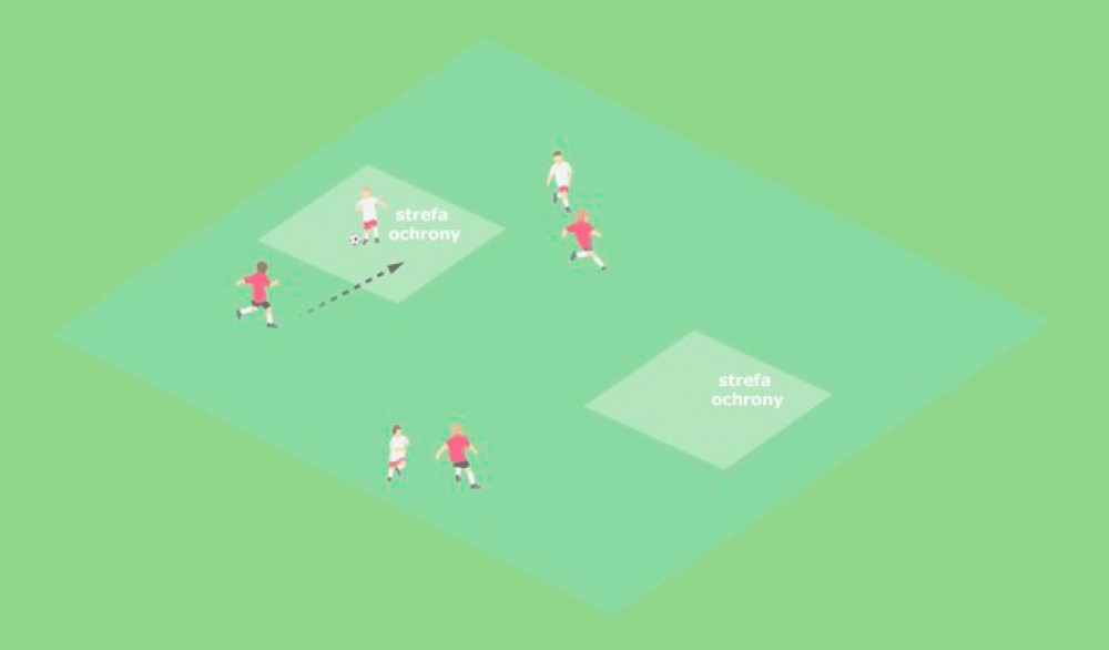 ochrona piłki