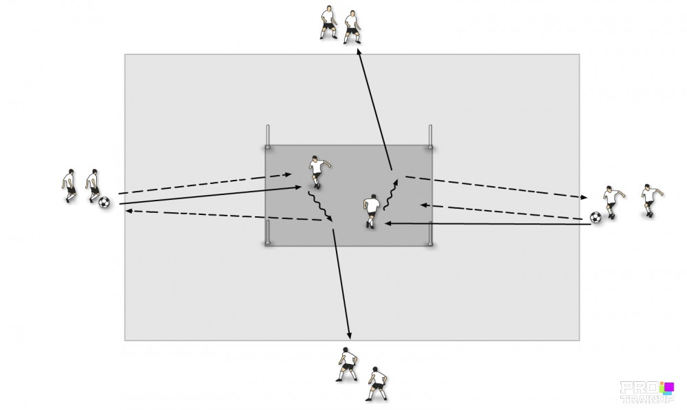 Kontrola przestrzeni z technika przyjęcia piłki