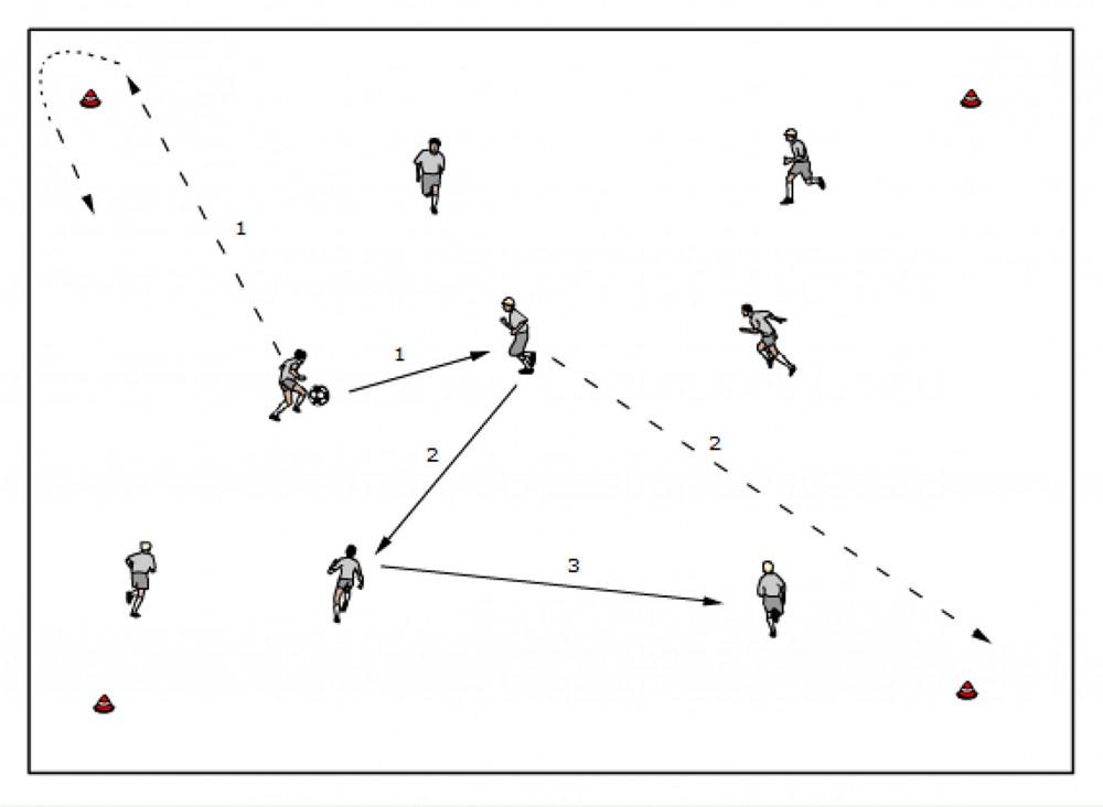 Część wstępna gra z pierwszej piłki