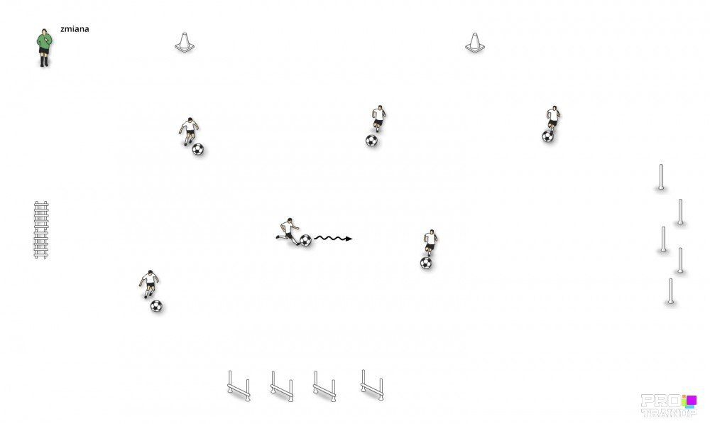 Prowadzenie piłki + ćw. koordynacyjne