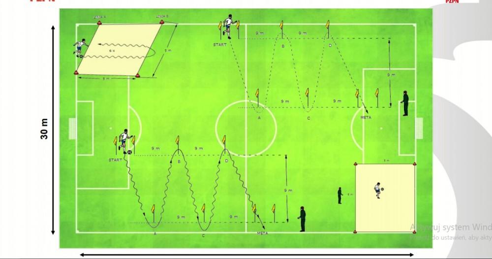 Testy sprawności fizycznej i piłkarskiej