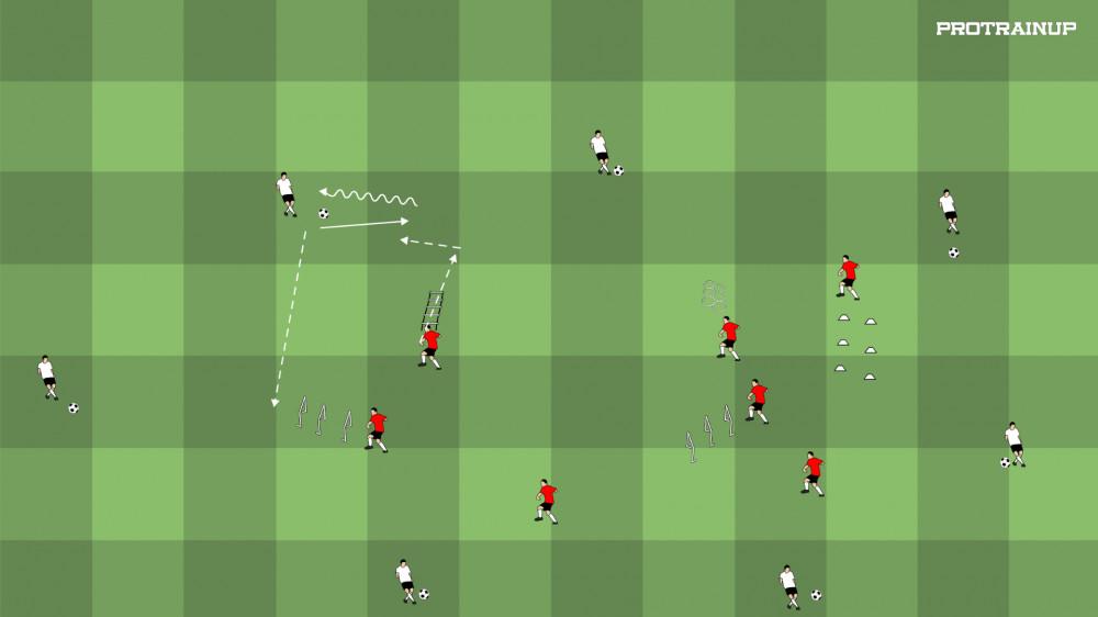 Ćwiczenia koordynacyjne z podaniem piłki wewnętrzną częścią stopy