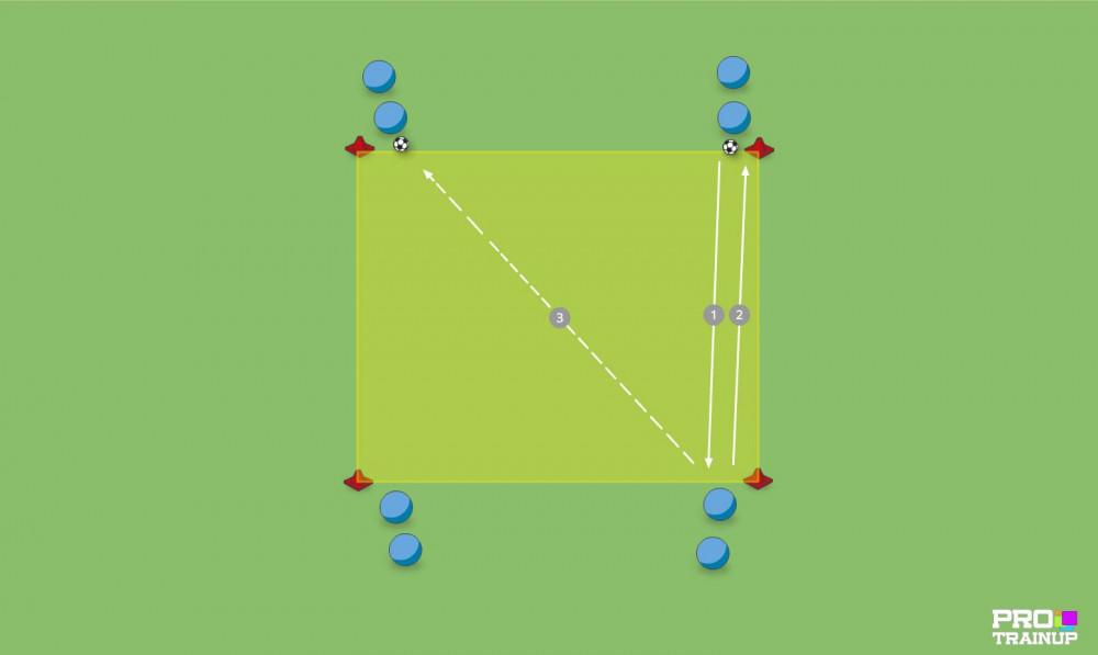 Rozgrzewka z piłkami po kwadracie