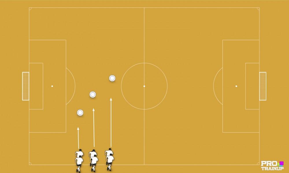 Prowadzenie piłki do wyznaczonych kół