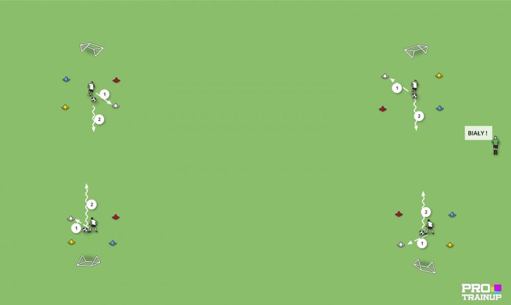 Prowadzenie piłki- rywalizacja