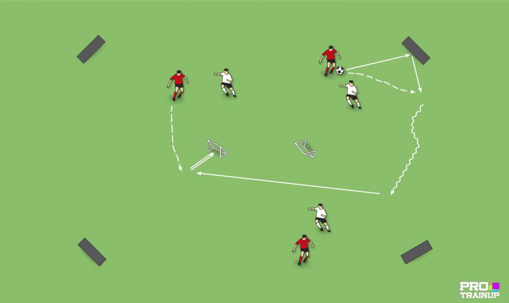 Gra zadaniowa 3x3 (4 bandy, 2 bramki)