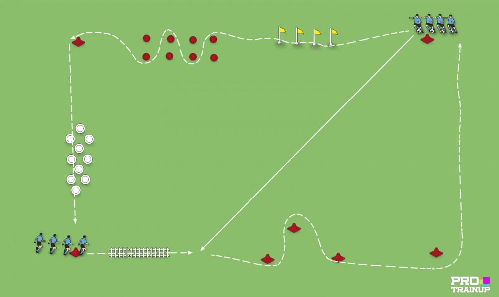 Ćwiczenia z zadaniami z piłką.