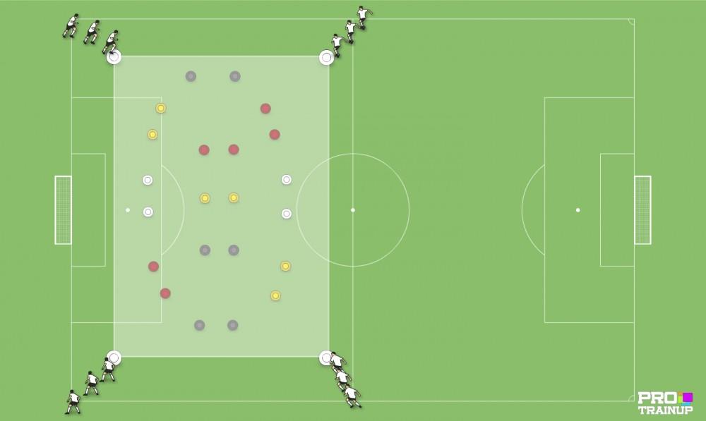 Nauczanie prowadzenia piłki z akcentem na percepcję - część główna