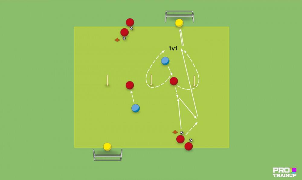 Rozgrzewka z piłkami + rywalizacja 1v1