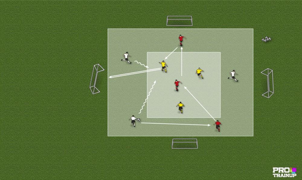 Faza O-A gra 6x3 - podanie zdobywające po przechwycie