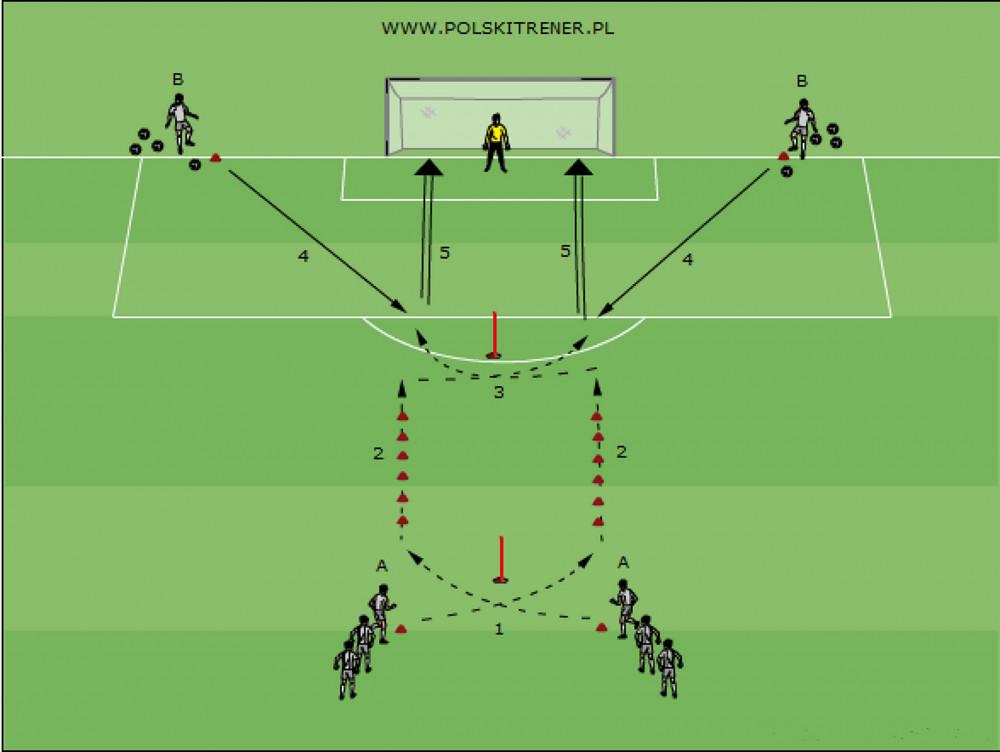 Podwójny strzał z doskonaleniem koordynacji: cz.1