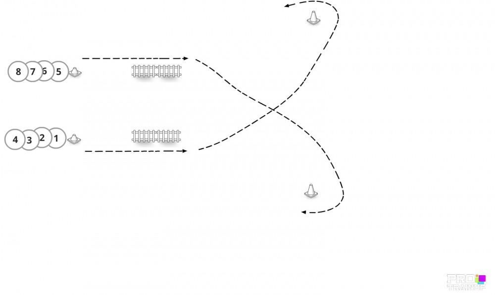 Rozgrzewka ogólnorozwojowa z wykorzystaniem drabinki koordynacyjnej