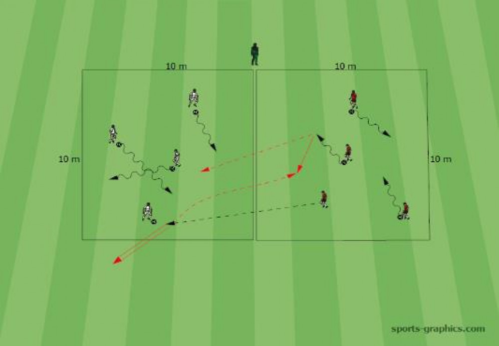 Prowadzenie i wybijanie piłki