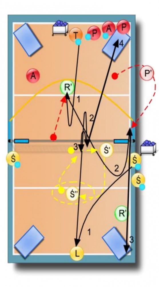 Blok-Obron-Atak 28