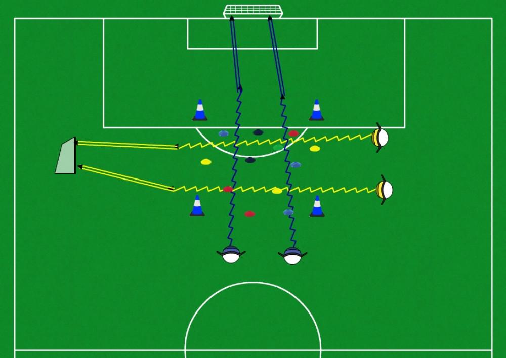 HL_DAF_prowadzenie z kontrola piłki i finalizacją
