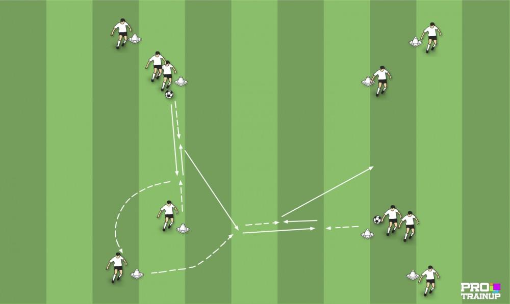 Doskonalenie umiejętności podania piłki