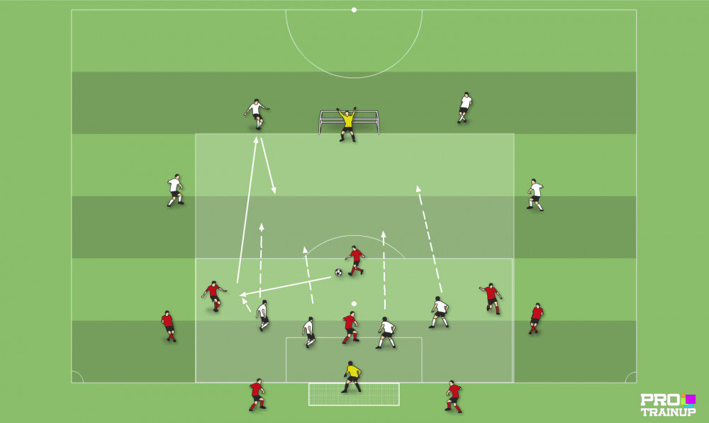Gra 4+4 vs 4+4 (kontratak)