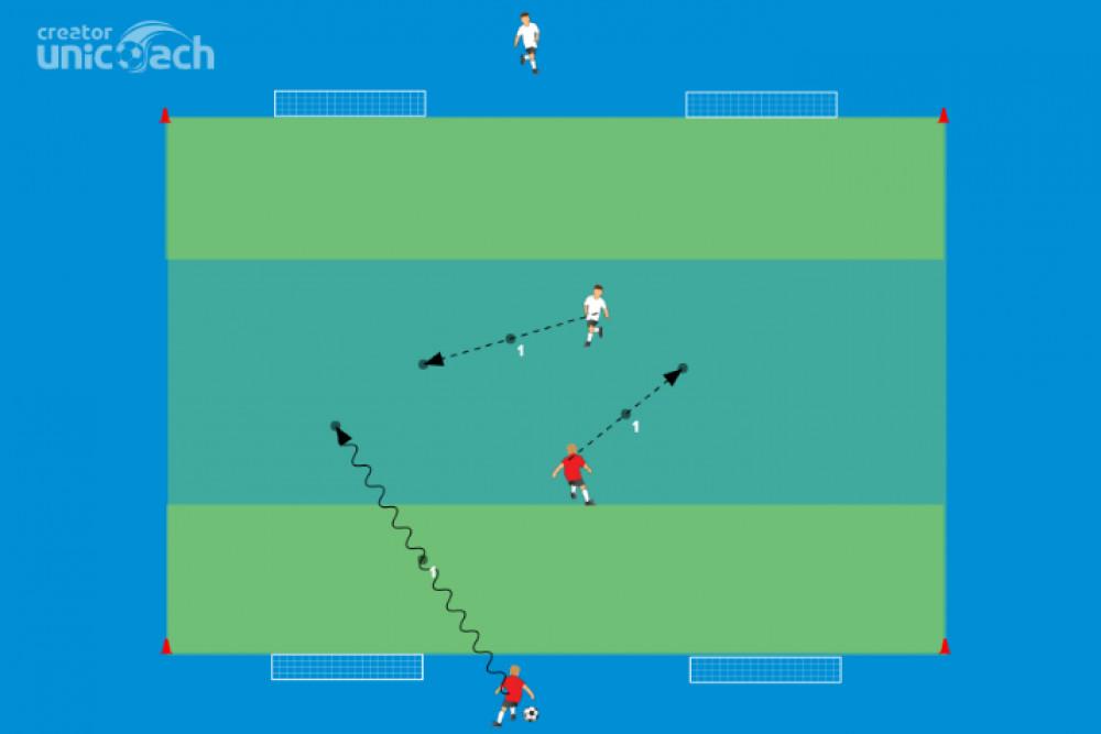 Gra 1vs1 na cztery bramki ze strefami strzału - modyfikacja