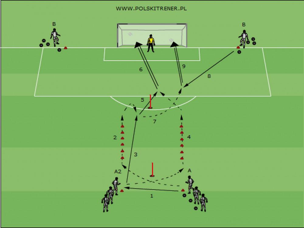 Podwójny strzał z doskonaleniem koordynacji: cz.2