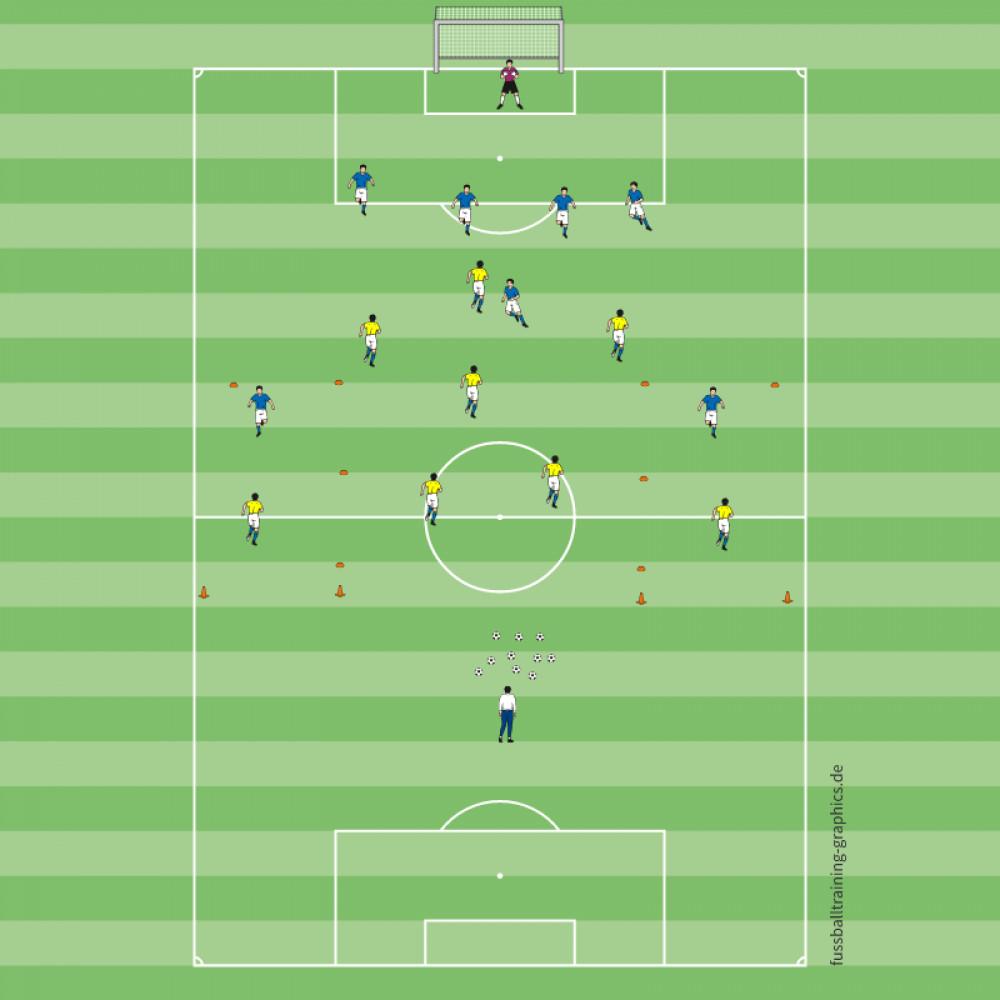 Fragment gry 8 na 8 + Br, doskonalenie obrony z przejściem do A
