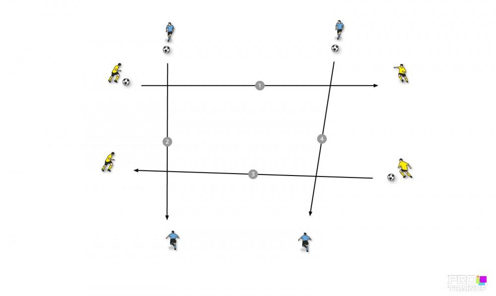 Prowadzenie piłki-percepcja w rzędach na przeciwko