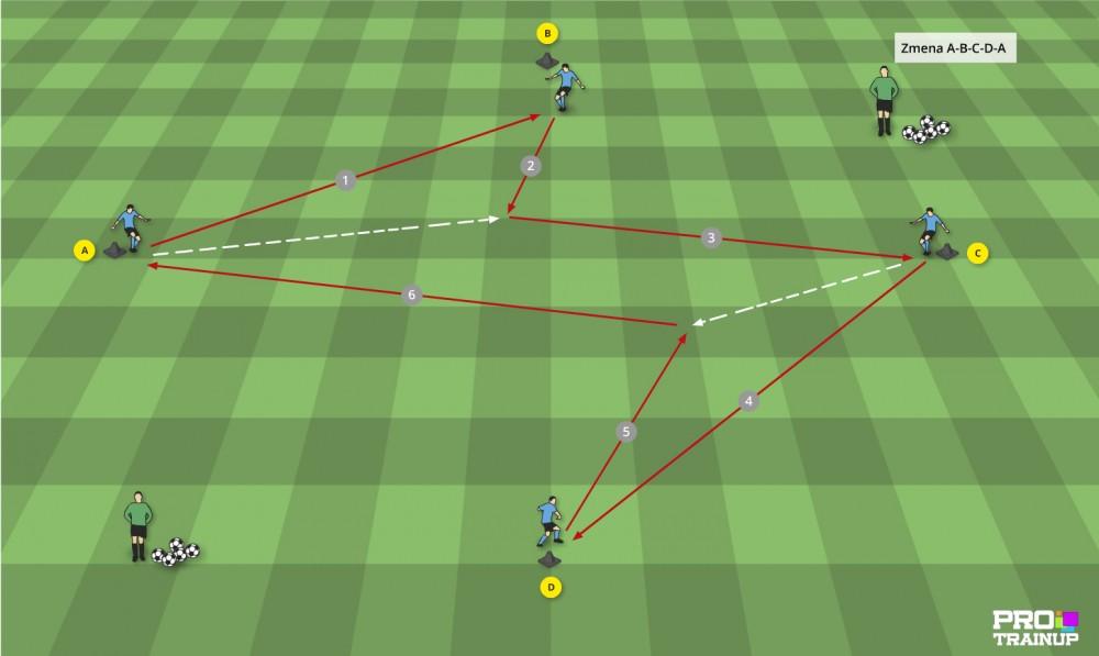 Kombinace přihláška mić se změnou místa. Přízvuk předbíhat k míči   ( část II )