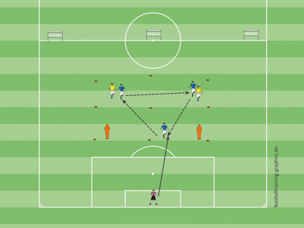 Otwarcie gry przez 6, 8 , 10 - etap II