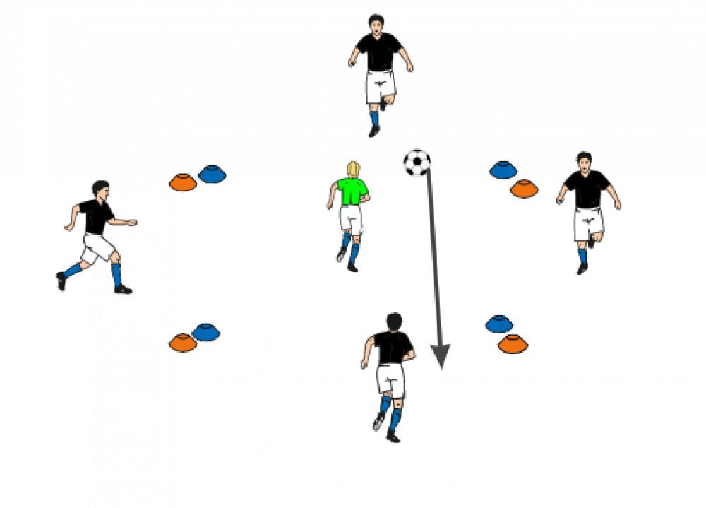 2vs1 ze zmianą kierunku gry
