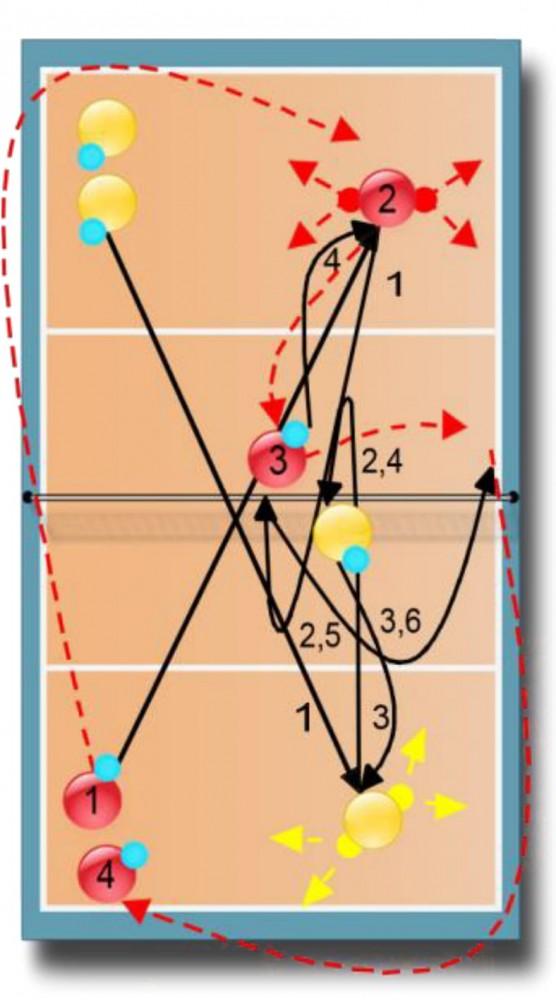Ćwiczenie 5