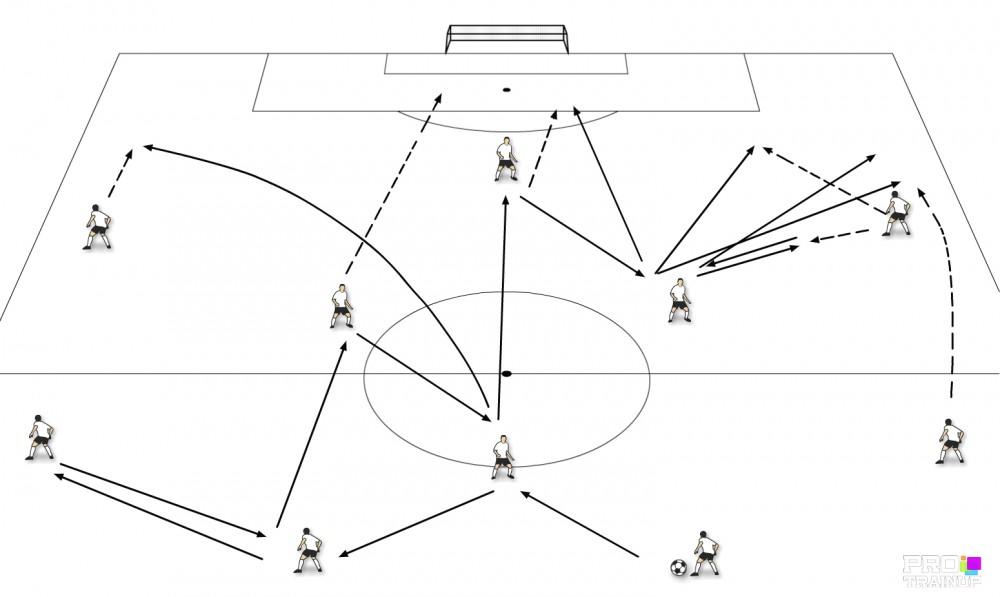 T - symulacja ataku 1-4-1-4-1