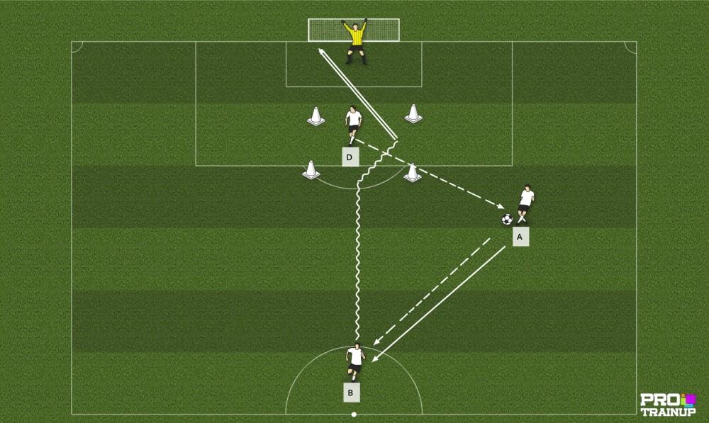 Nauczanie gry 1 na 1 w obronie