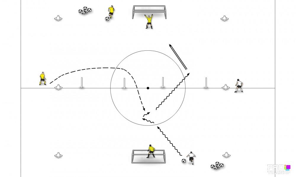 Gra 1v1 na dwie bramki