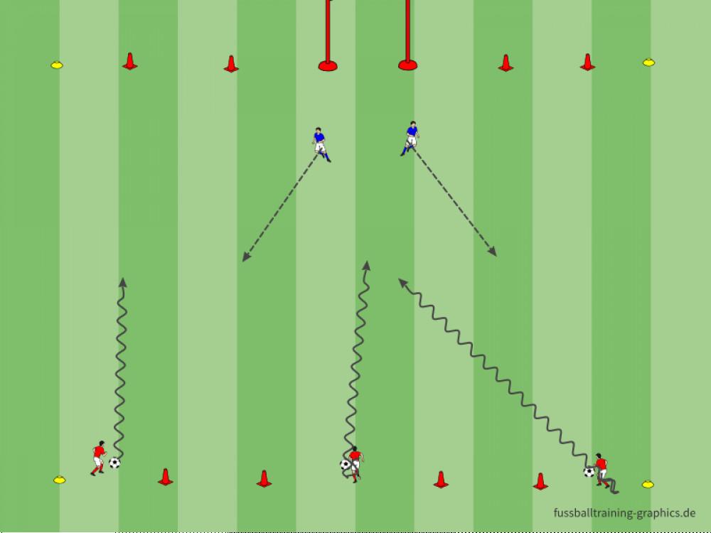Gra 3 x 2, akcent na kontrolę prowadzenia piłki