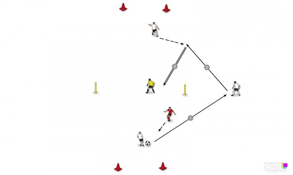 Nauka wybiegnięcia na pozycję. ćw3