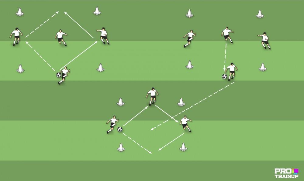 Gra na utrzymanie 3 v 1 ze zmieniającym się zawodnikiem w środku