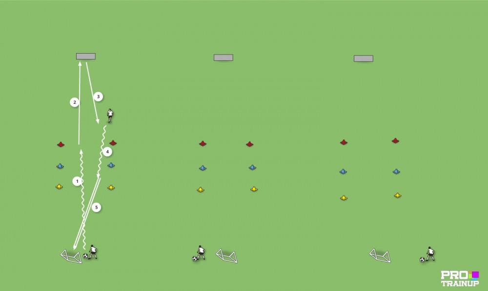 Podania i przyjęcia piłki z wykorzystaniem małych bramek i ławek