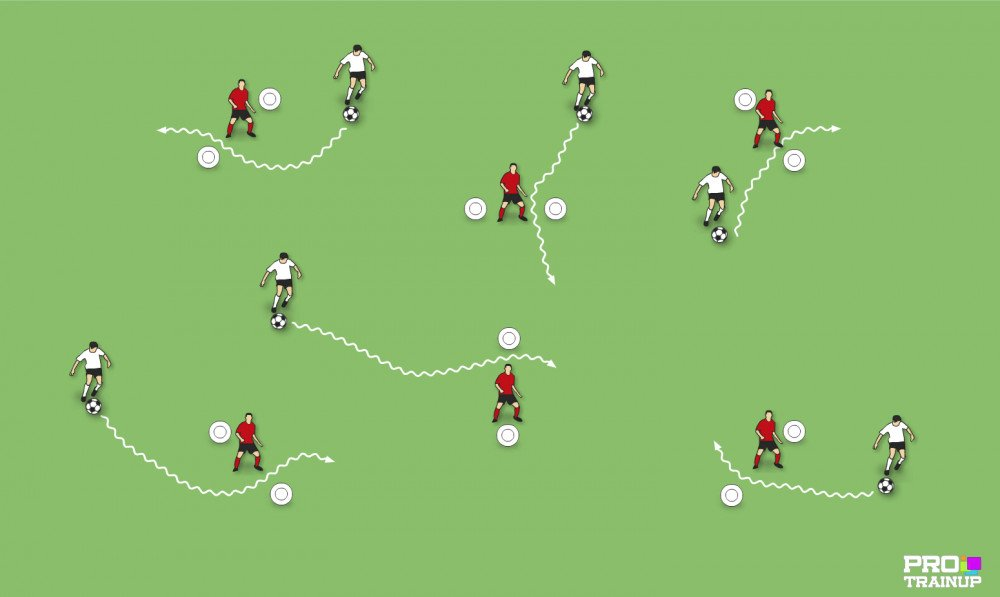 Prowadzenie piłki - przejdź przez bramki z bramkarzem