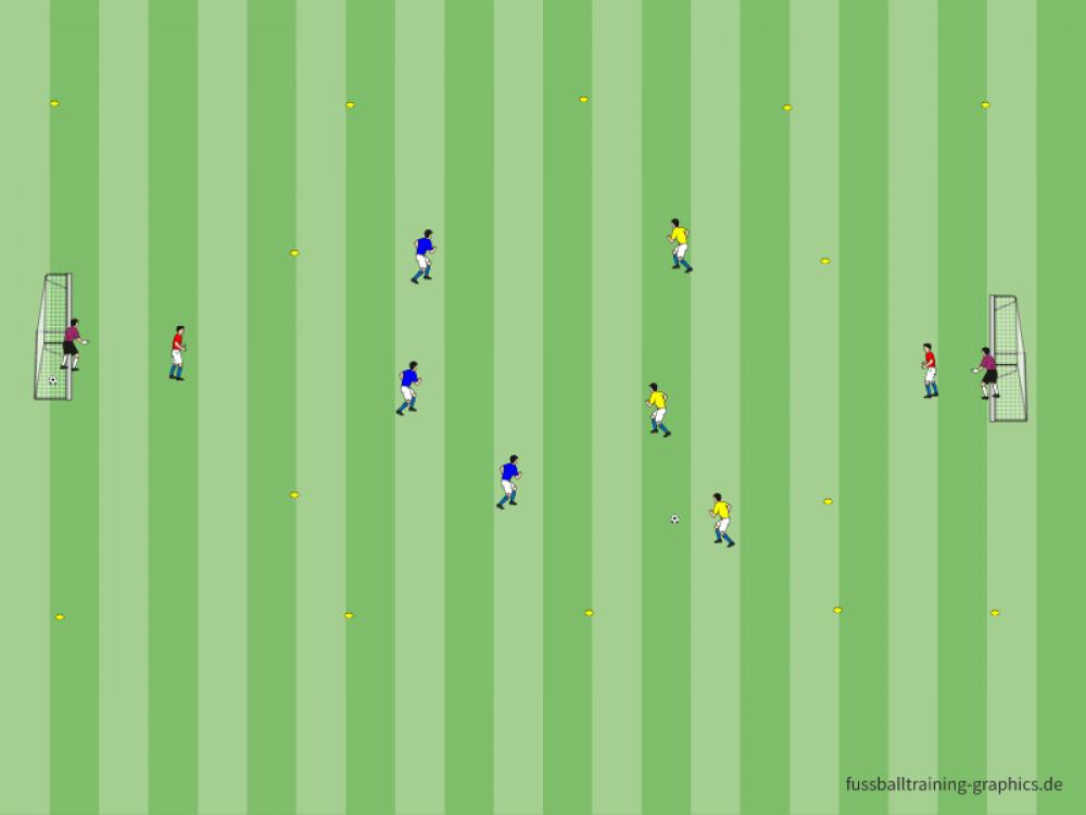 Mała gra 2 na 2 do 3 na 3 z pojedynkiem 1 na 1w strefie ataku.