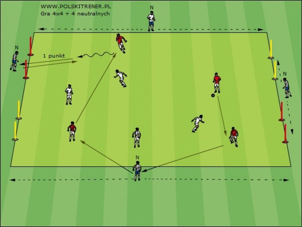 Gra 4×4 + 4 neutralnych z atakiem na 4 małe bramki