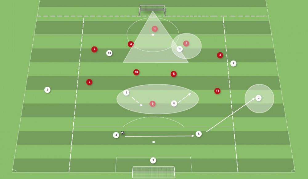 Duża gra taktyczna 8v8 do 11v11