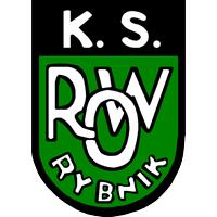 RKP ROW Rybnik 2005