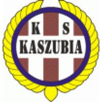 Kaszubia Kościerzyna-logo