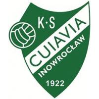KS Cuiavia Inowrocław