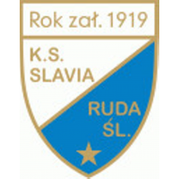SLAVIA RUDA ŚLĄSKA