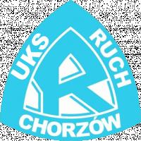 UKS Ruch Chorzów