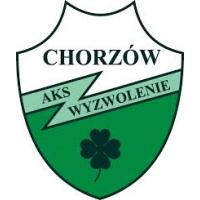 AKS WYZWOLENIE CEZ CHORZÓW-logo