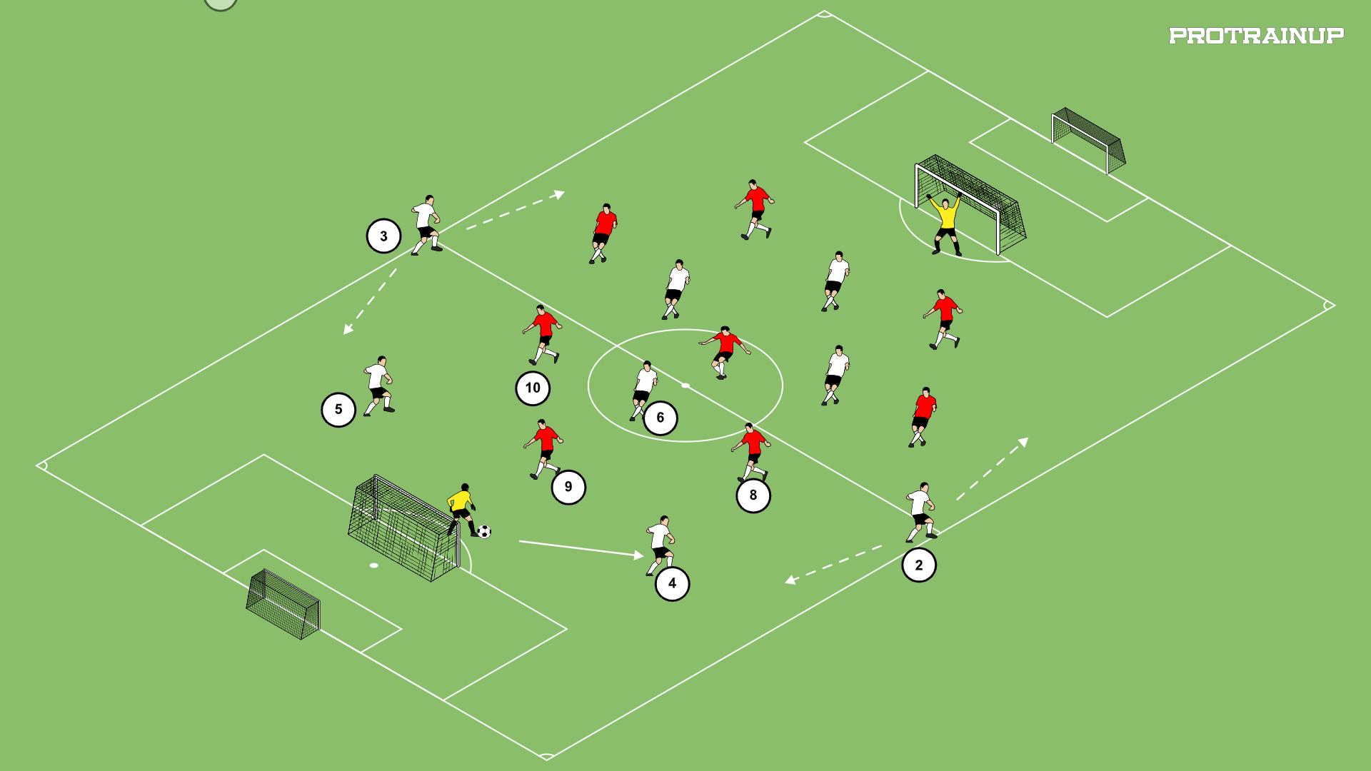 gra zadaniowa BR + 5x3 do 5x5 + BR z akcentem otwarcia gry