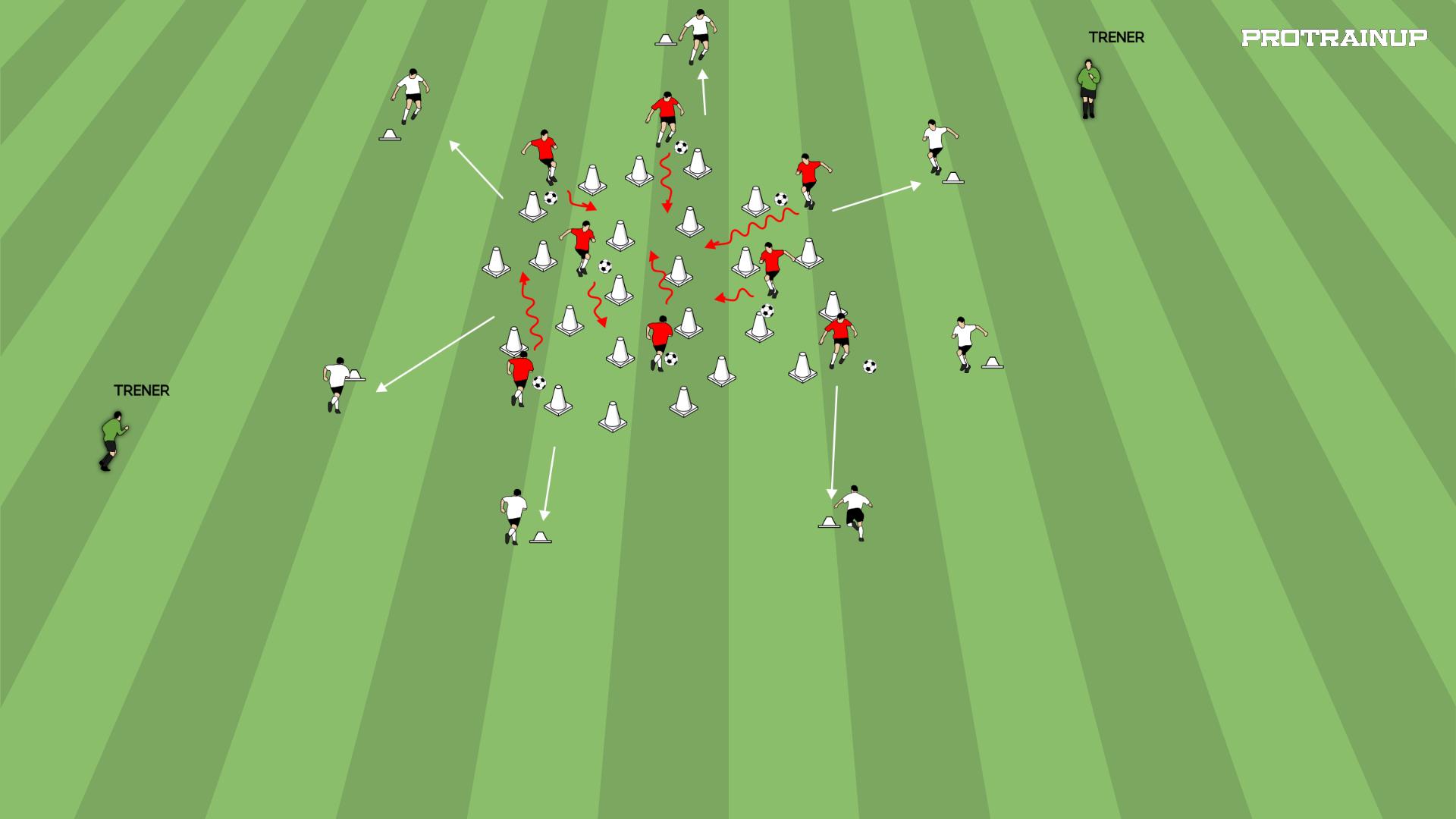 Prowadzenie piłki między pachołkami z podaniem w chaosie