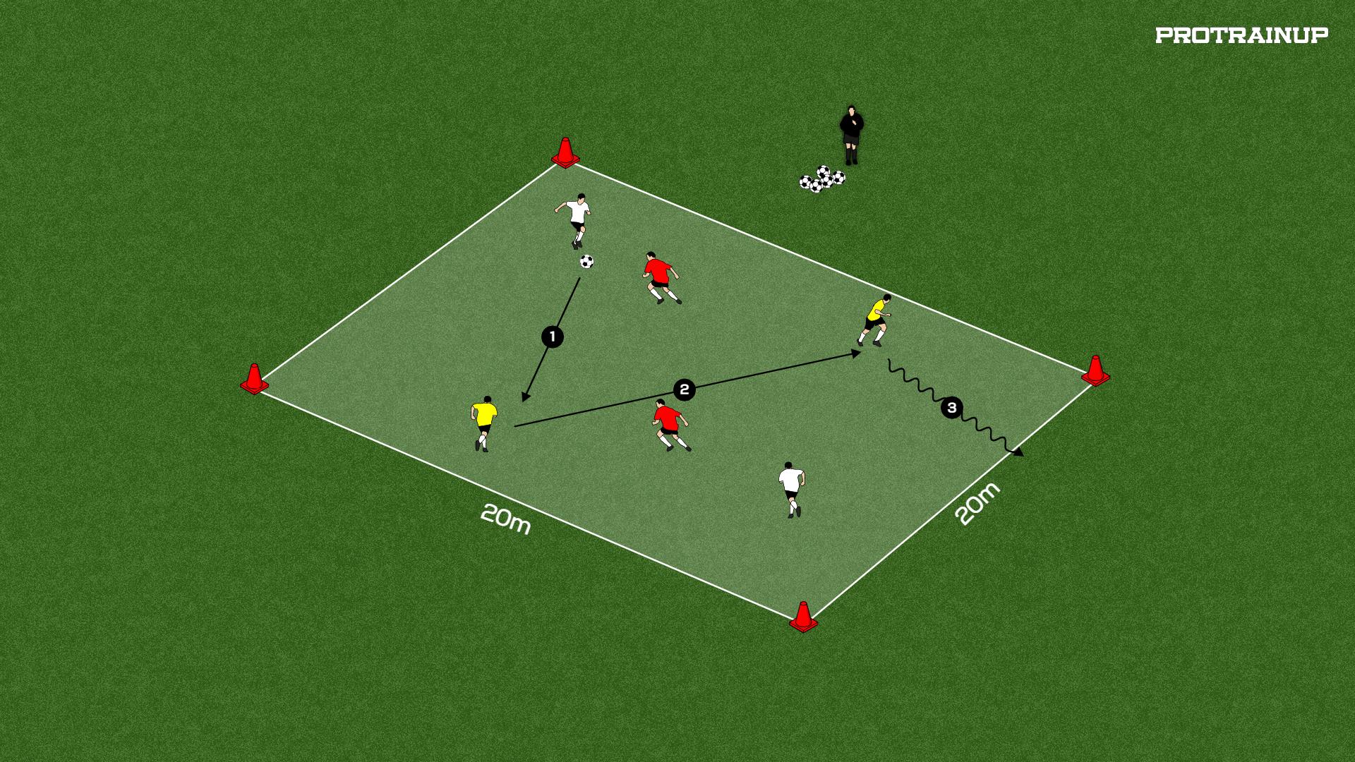 Gra 2vs2+2 neutralnych z wprowadzeniem piłki przez bramkę rywala